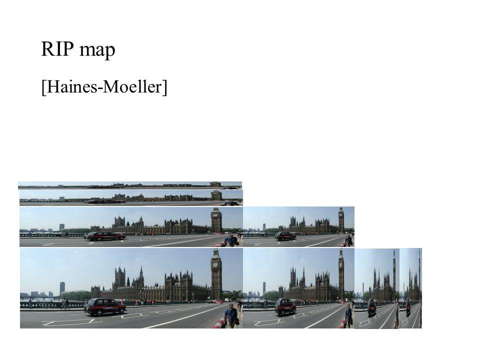 RIP map [Haines-Moeller]